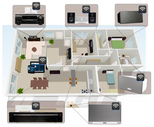 test et guide d 39 achat de l 39 enceinte sans fil sonos play1 hifi lab. Black Bedroom Furniture Sets. Home Design Ideas