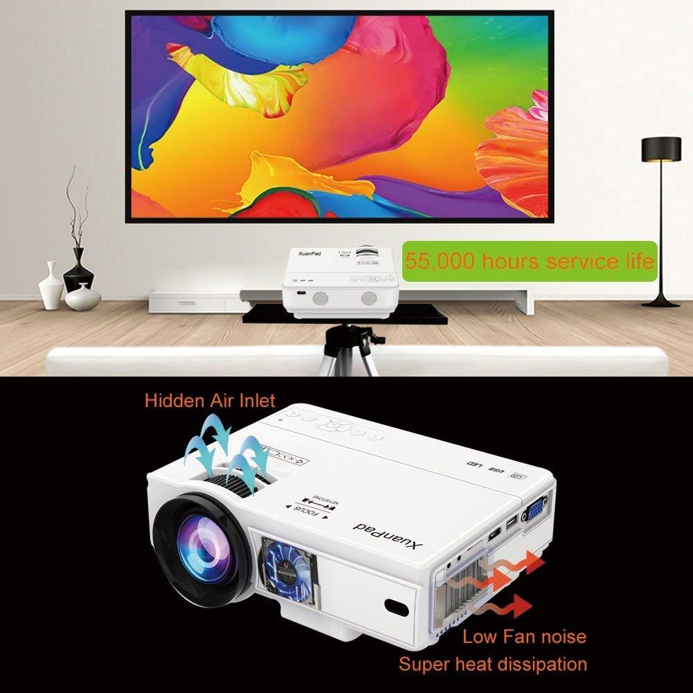 Comment Choisir Un Vidéoprojecteur xuanpad mini projecteur 2400 lumens test et avis - hifi lab